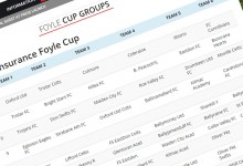 The Draw For 2015 Foyle Cup!
